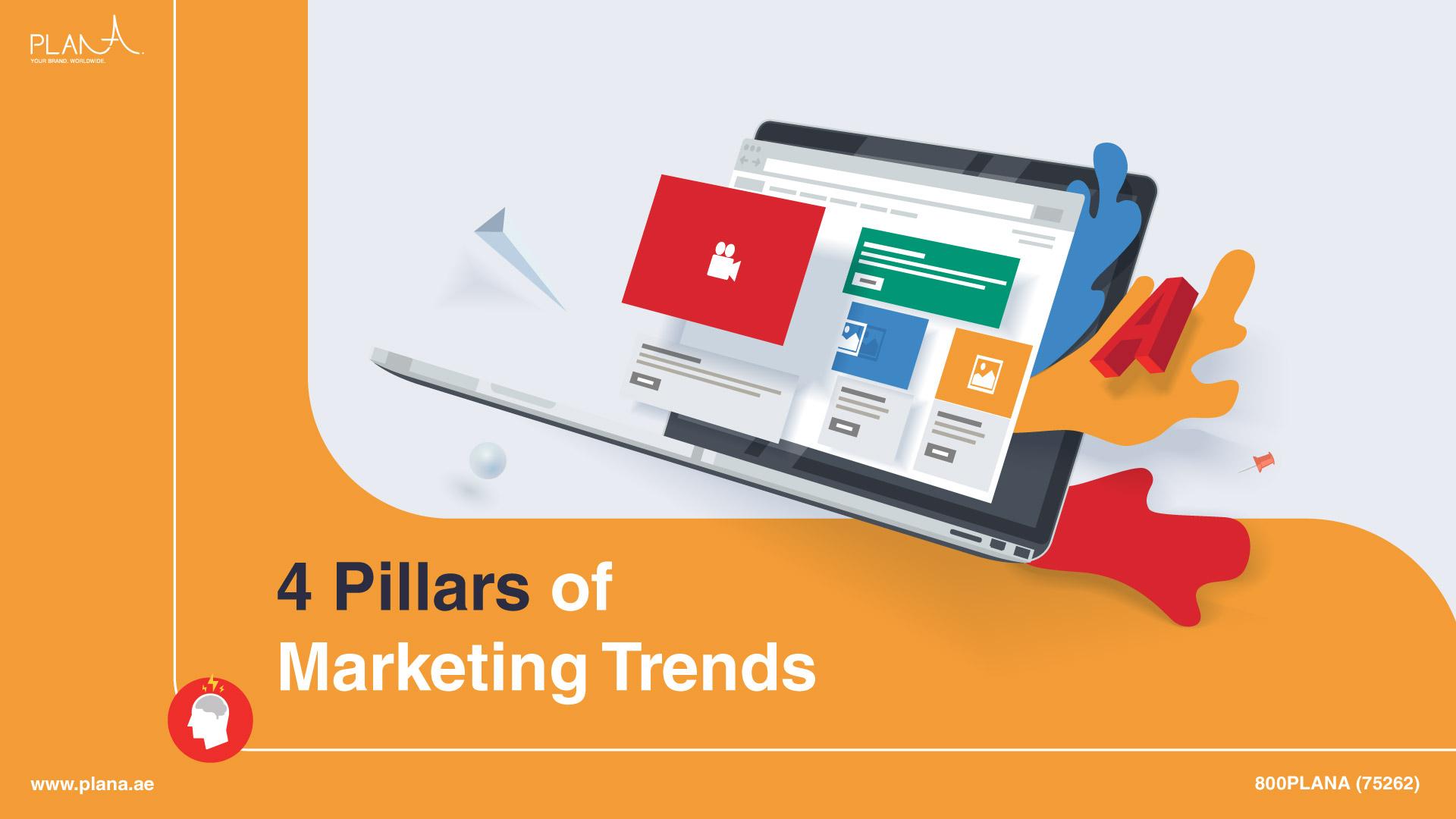 4 Pillars of Marketing Trends