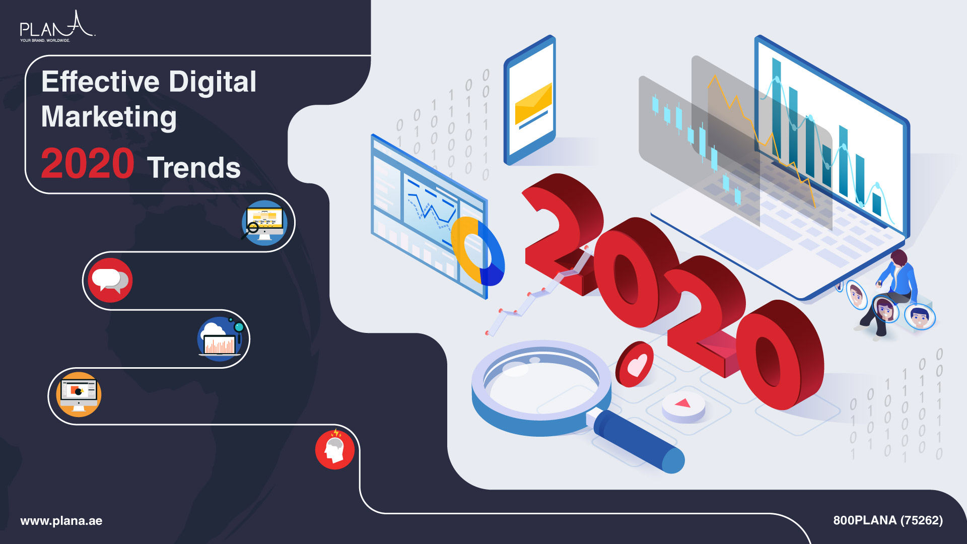 Effective Digital Marketing Trends You Can't Miss in 2020