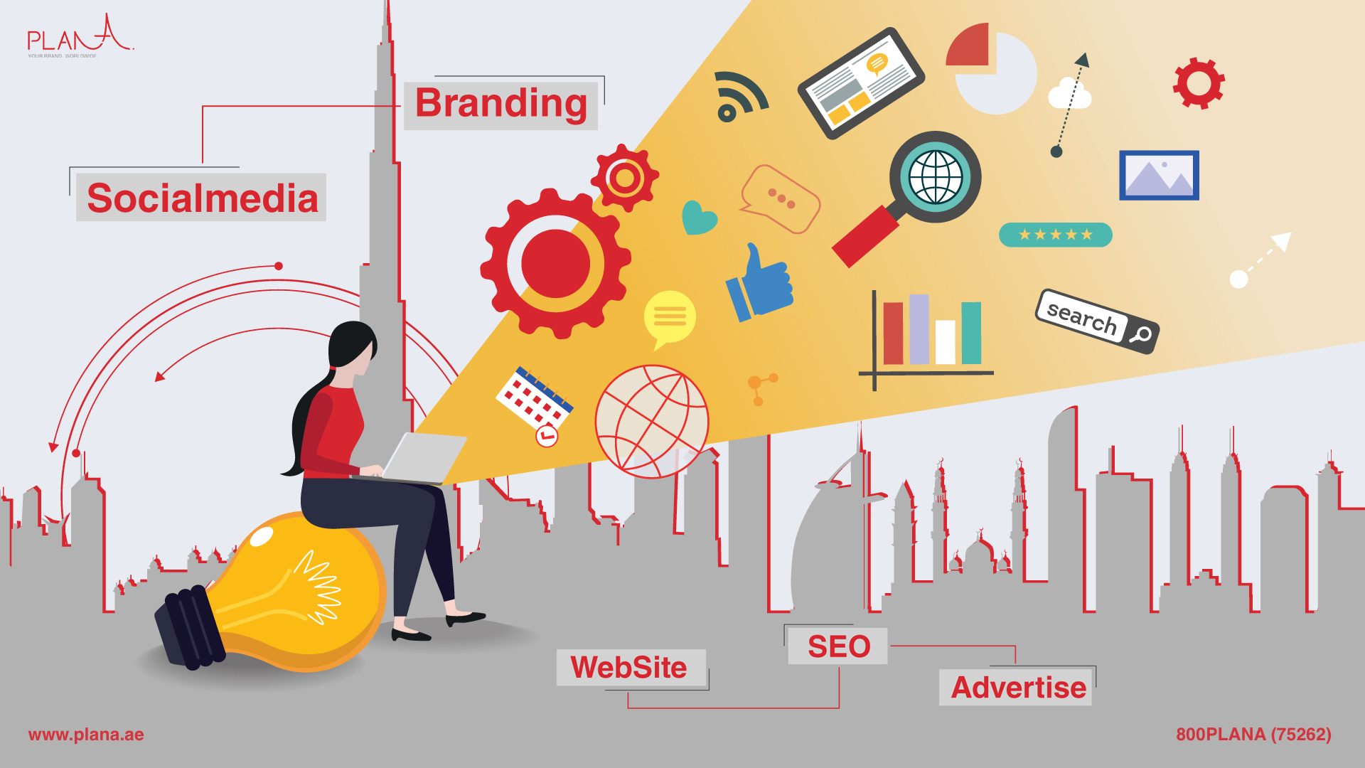 Who Provides Affordable Digital Marketing Services in Dubai?
