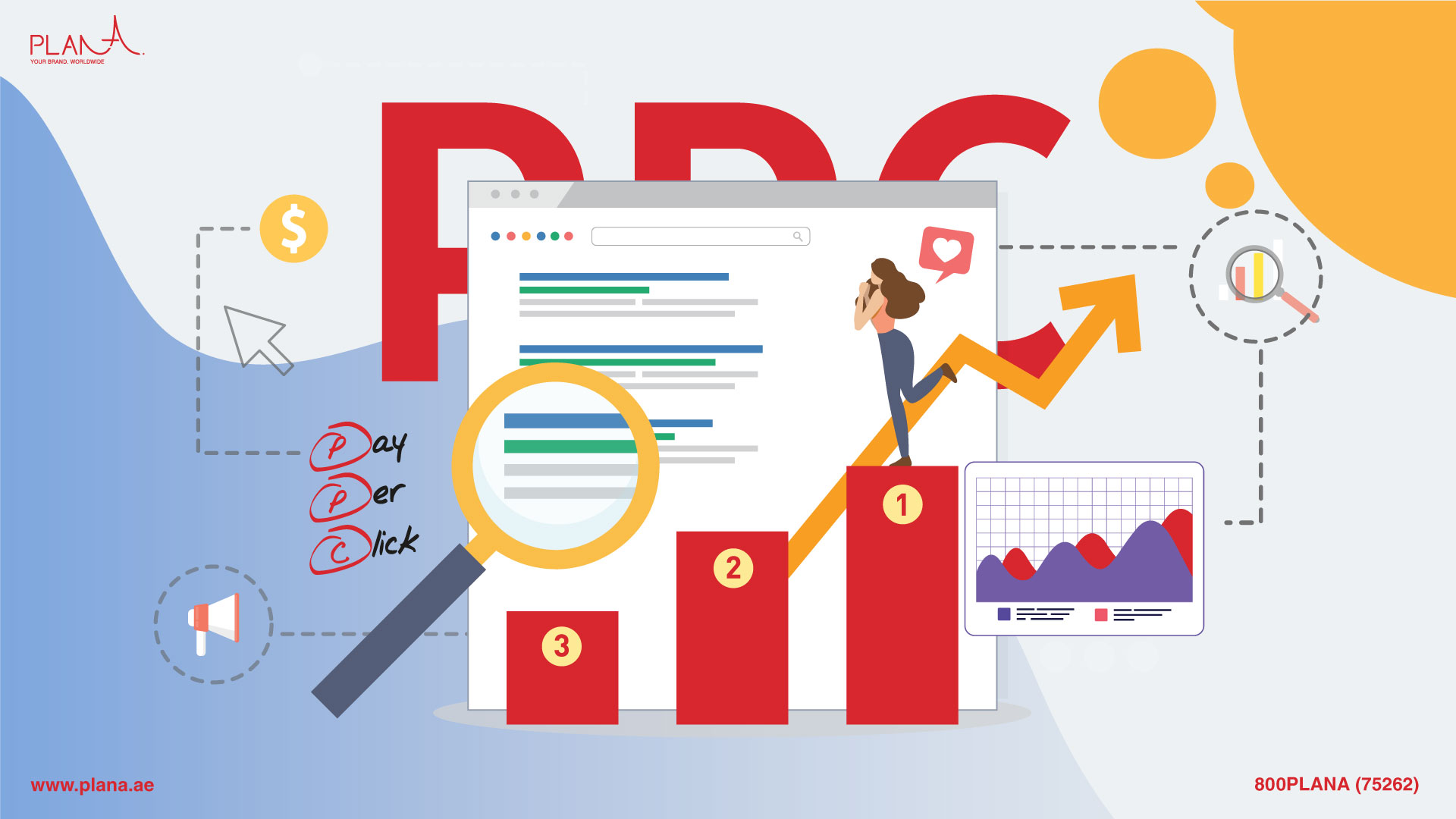 Why Google PPC Marketing Is Necessary in Middle East Market?