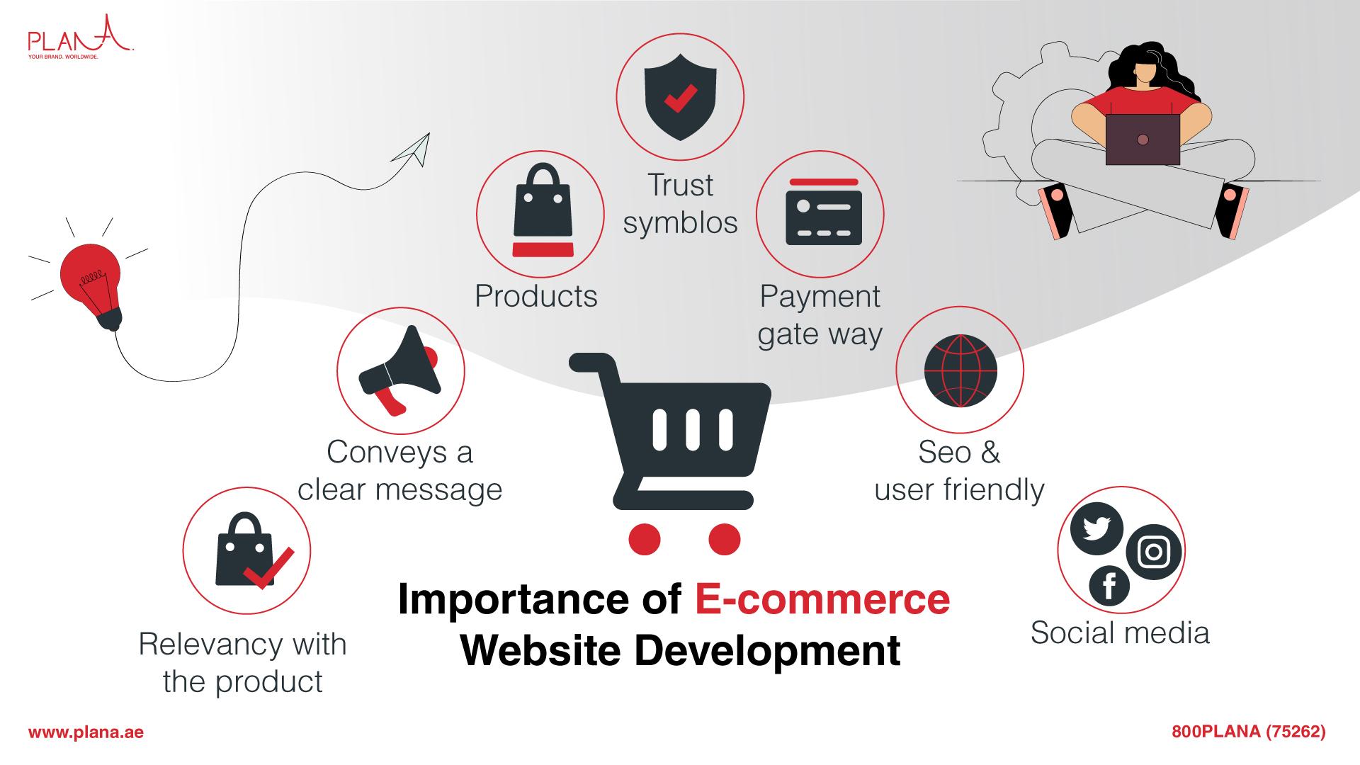 Ecommerce Web Development Platform: Web Design Dubai