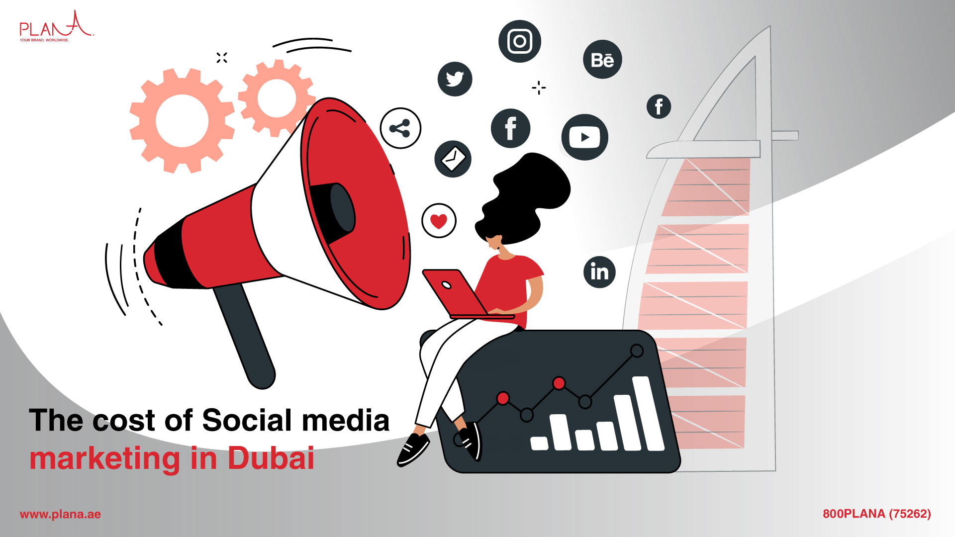 What is The Cost of Social Media Marketing in Dubai?